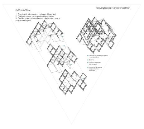 estructura universal